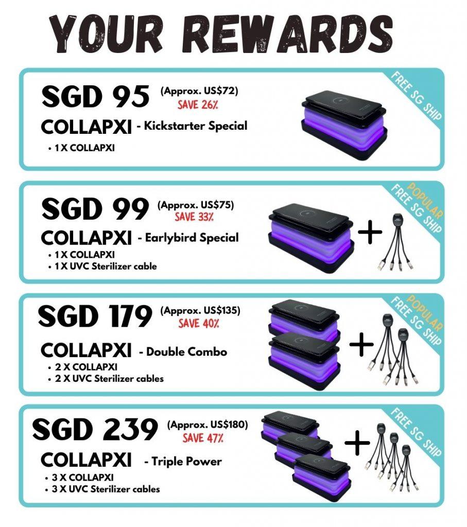Collapxi Kickstarter Rewards